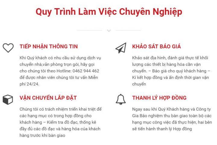 dichvu5s-chuyen-nha-tai-vinh-uu-dai-lon-khi-chuyen-nha-tron-goi-tai-thanh-vinh-0911462682